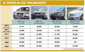 Los autos premium valen menos que nunca