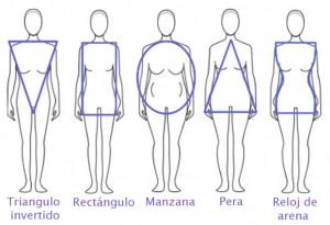 Como elegir la mejor falda segun tu cuerpo