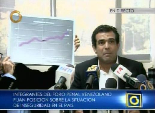 Venezuela, el segundo país con más asesinatos en el mundo