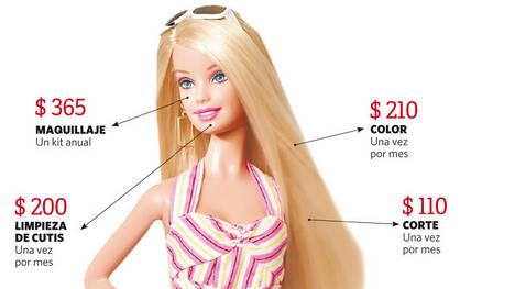 Una mujer tiene que gastar $ 1.300 al mes para verse bien