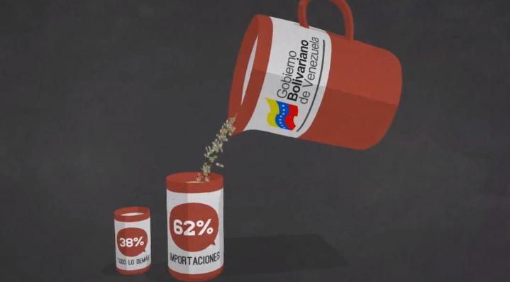 Video: Así funciona la economía en el chavismo