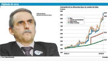 El plan de Moreno para controlar al dólar blue