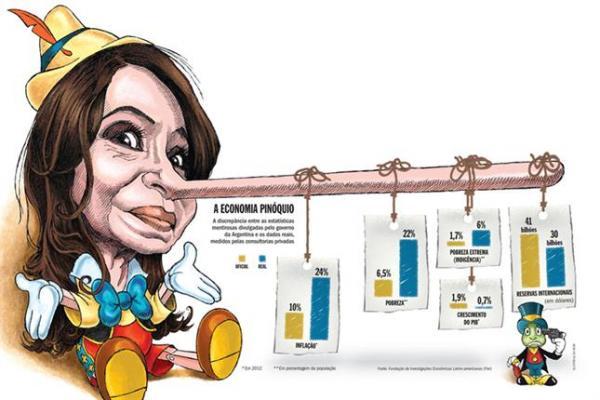 Revista Brasileña compara a Cristina con Pinocho
