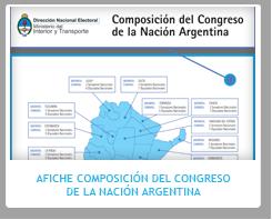 Afiche Composición del Congreso de la Nación Argentina