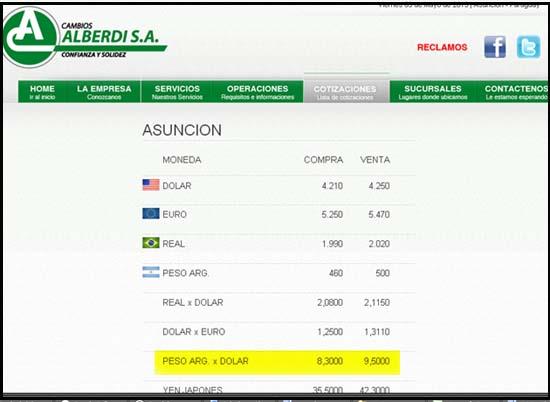 El peso vale menos en la Argentina que en los países vecinos