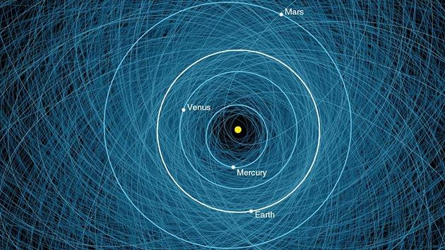 Este es el mapa de asteroides que podrían caer sobre la Tierra