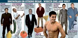 7 formas de cuerpos de hombre