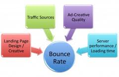 Que es el bounce rate ?