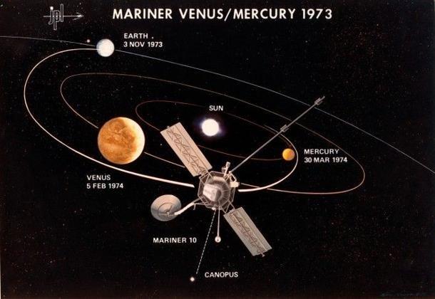 Un misterio que lleva décadas intrigando a la NASA y la ESA