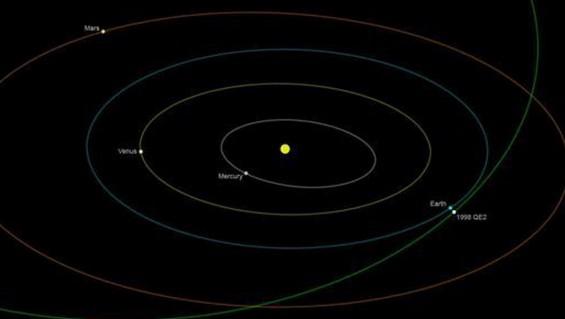 Este es el asteroide gigante que hoy pasará cerca de la Tierra