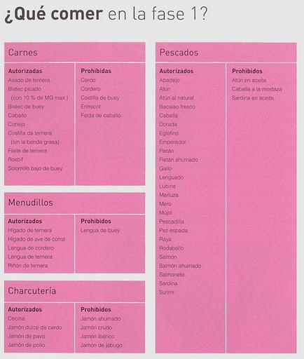 Dieta atkins menu semanal mexico 6