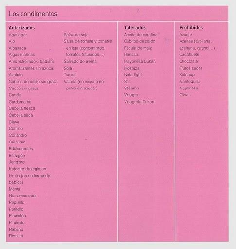 dieta hiperproteica alimentos permitidos pdf