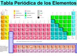 Nuevos elementos en la tabla periodica conocido provisionalmente como ununquadio uuq ste fue descubierto en 1998 por cientficos del joint institute for nuclear research de dubna rusia urtaz Choice Image