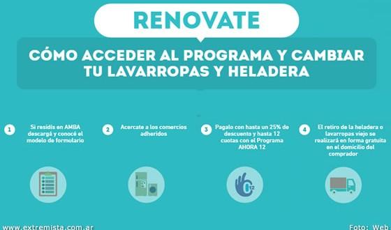 El Programa Renovate alcanzó los 14.294 equipos vendidos