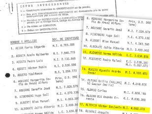 Las listas negras de la dictadura que incluyen a artistas y periodistas