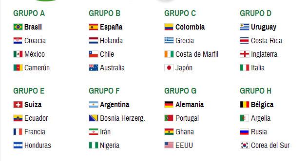 Los 8 grupos del Mundial Brasil 2014