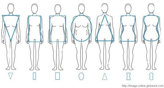 Que ponerse según la forma de tu cuerpo