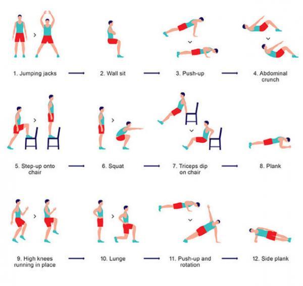 7 minutos de ejercicio diario