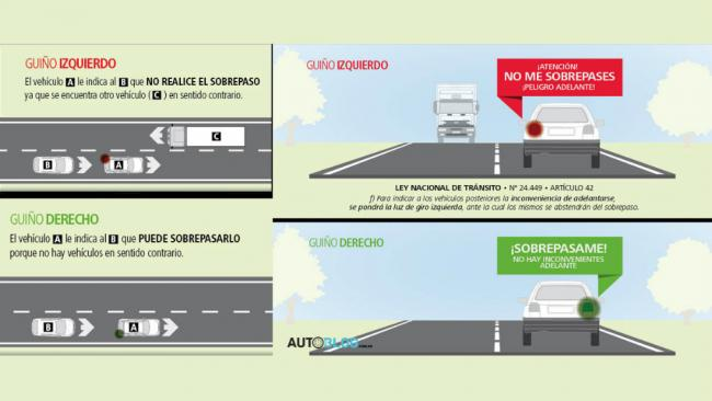 ¿Cómo se usa el guiño para pasar en las rutas Argentinas?