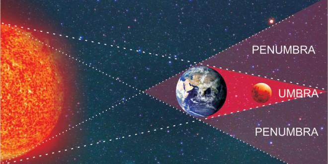Este sábado Latinoamérica verá el primer eclipse total de Luna de 2015