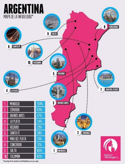 ciudades más infieles de la Argentina