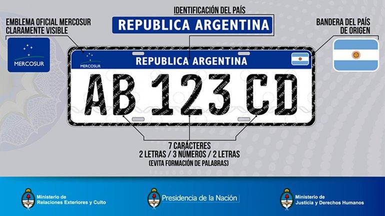 Así serán las nuevas chapas patentes de los vehículos en Argentina