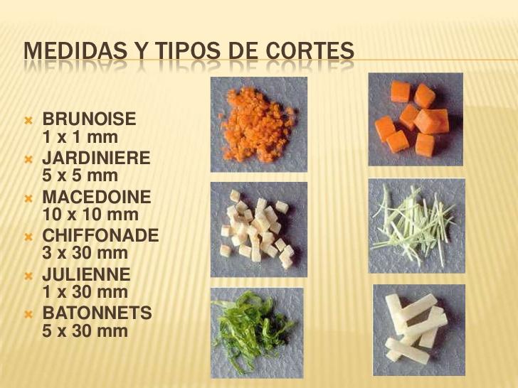 medidas y tipos de corte en la cocina