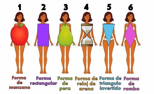 Como bajar de peso según tu tipo de cuerpo