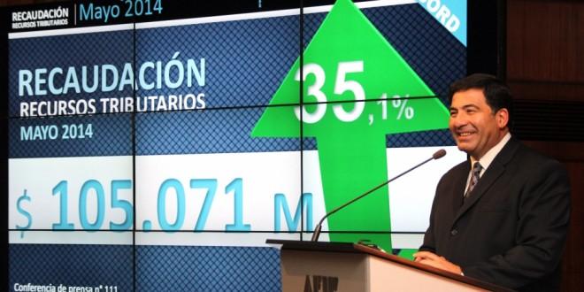 La recaudación de agosto ascendió a $ 132.515 millones y tuvo un crecimiento interanual del 33 %