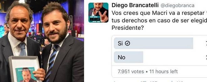 Brancatelli lanzó una encuesta en Twitter y no resultó como esperaba