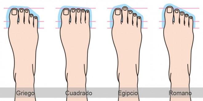 Como es tu personalidad según la forma que tienen tus pies