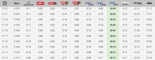 29 puntos de rating para Boca vs. Racing en Fox Sports