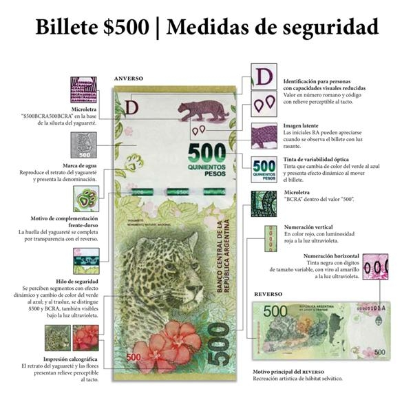 Como detectar billetes de 500 pesos falsos