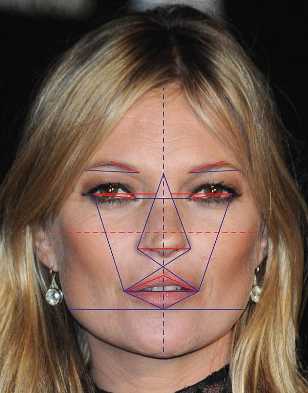 La mujer con la cara más linda del mundo 3