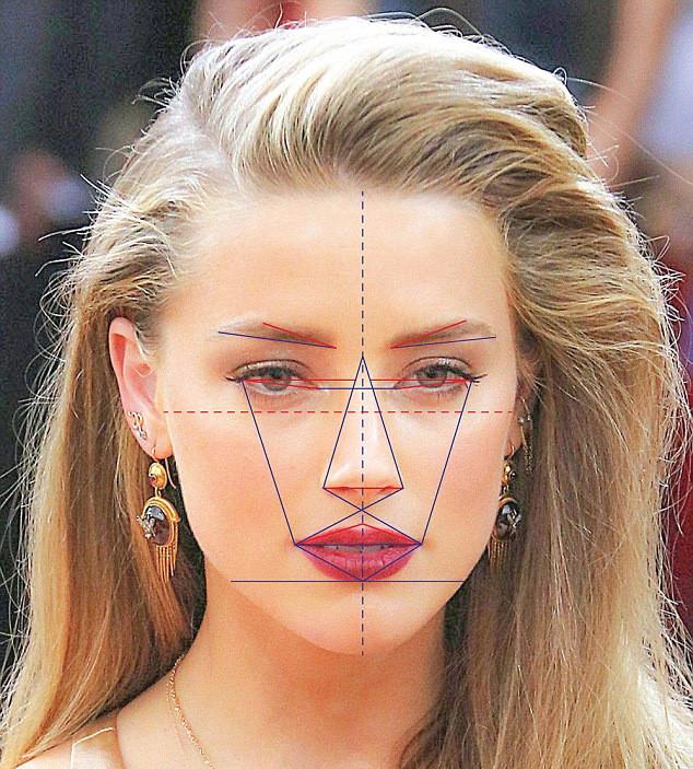 La mujer con la cara más linda del mundo