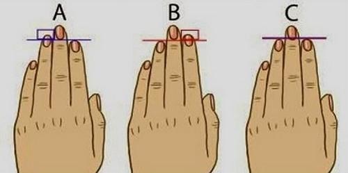 Como es tu personalidad según tus dedos