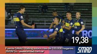 El partido entre Boca Juniors y Lanús fue lo más visto con 19,38 puntos de rating