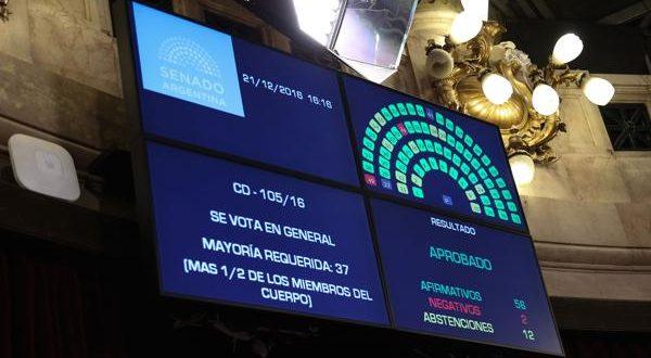 El Senado dio media sanción a la ley de reforma del Impuesto a las Ganancias