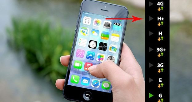 Iconos y símbolos de la pantalla del iPhone