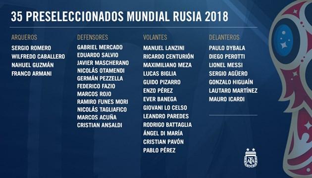 Las sorpresas en la lista oficial de Sampaoli para el Mundial