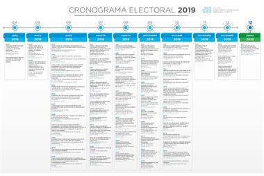 Cronograma electoral 2019. Habrá PASO