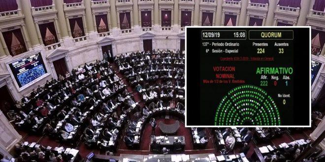Diputados aprobó el proyecto de Emergencia alimentaria