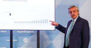 Coronavirus Argentina: confirmaron 62 muertes y 3.624 contagios en las últimas 24 horas