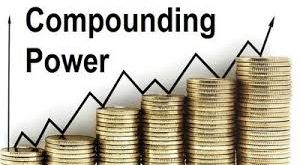 La magia del compounding en Forex