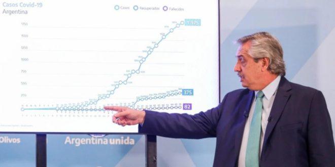 La Argentina demuestra que las cuarentenas prolongadas son un desastre
