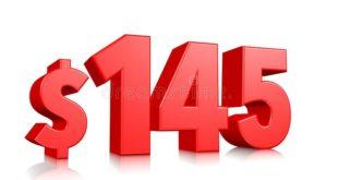 El dólar blue se negocia a $145 en las primeras operaciones con tendencia alcista