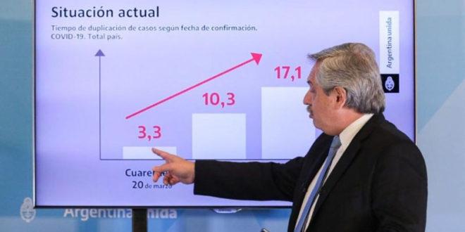 Van 200 días de cuarentena y Argentina es el país con más muertos por coronavirus por millón de habitantes